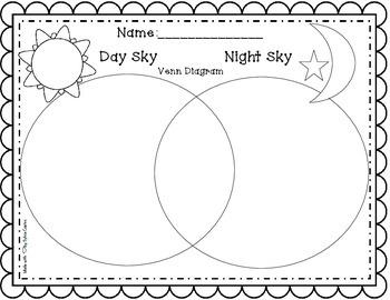 Day sky vs night sky venn diagram by kindergarten fancy pants tpt day sky vs night sky venn diagram ccuart Gallery