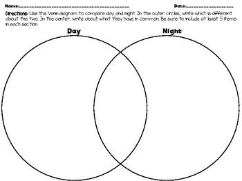 Day vs. Night Venn Diagram