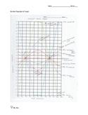 Daylight Graph