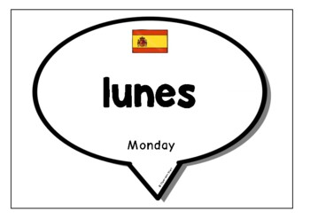 Days & Months in Spanish