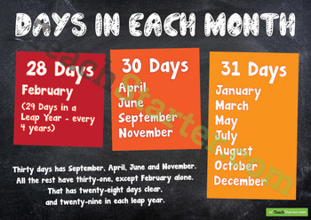 Days in Each Month Poster