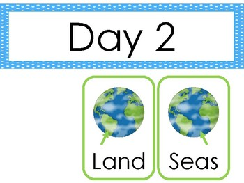 Days of Creation Bulletin Board Set Preschool-Kindergarten Bible.