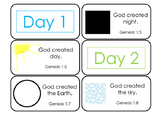 Days of Creation Printable Flashcards. Preschool-Kindergarten Bible.