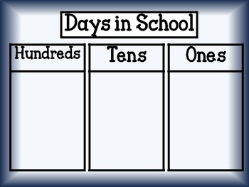 Days of School Place Value Chart