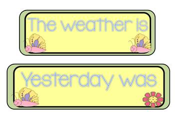 Days of the Week Classroom Labels: Spring Set