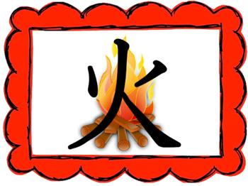 Japanese: Days of the Week Kanji cards