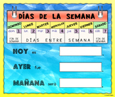 Days of the Week Calendar Poster with Speaking Prompts (Spanish)