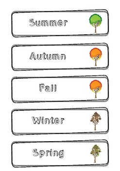 Days of the Week / Seasons / Weather