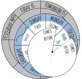 Days of the Week Spinner Wheel-VIPKID