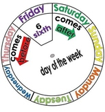 """Days of the Week Spinner for VIPKID Level 2 Lessons with """"comes before/after"""""""