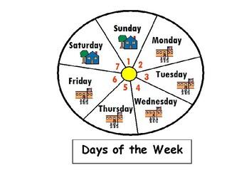Days of the Week Wheel