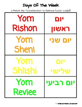 Days of the week- Hebrew