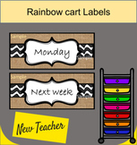Farmhouse days of the week rainbow cart labels