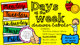 Days of the week labels (Mon-Fri)