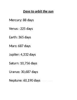 Days to Orbit the Sun