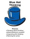 De Bono's Thinking Hats Posters