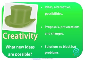 De Bono's 6 Thinking Hats Poster Bundle