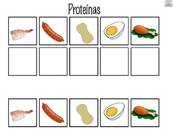 ¿De Que Grupo Es?:Comida. Convergent naming, categories, EET support