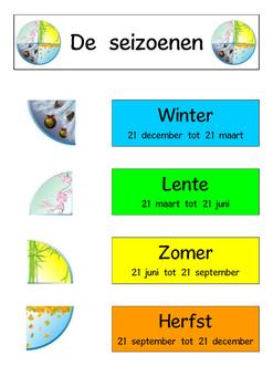 De  seizoenen  -  A3.