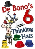 DeBono's Thinking Hats Posters for Classroom PYP