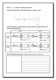 Dead Chemists - History of Chemistry Part B