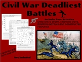 Deadliest Battles of the Civil War