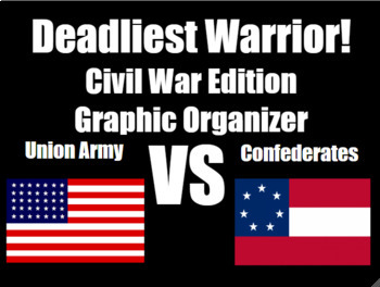 Deadliest Warrior: Civil War! (Organizer for PowerPoint) Middle and High School
