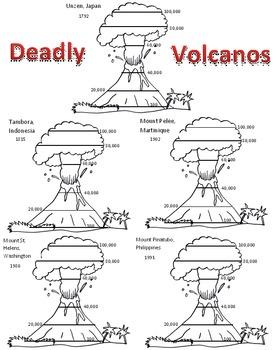 Deadly Volcanos!