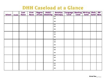 Deaf and Hard of Hearing Caseload At a Glance Form