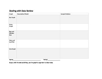 Dealing With Data Rview Graphic Organizer