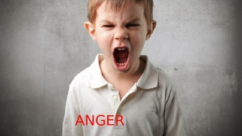 Dealing with Anger Powerpoint