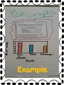 Journal Prompts Using Graphs- Dealing with Data