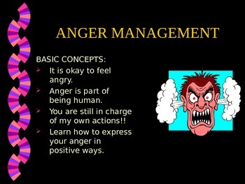 Dealing with Emotions and Anger.  A lesson for your students.
