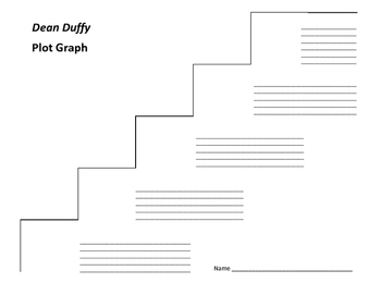 Dean Duffy Plot Graph - Randy Powell