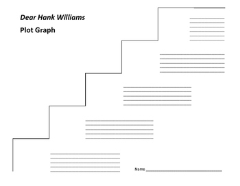 Dear Hank Williams Plot Graph - Kimberly Willis Holt