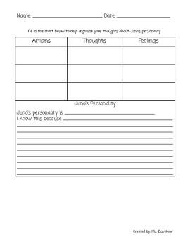 Dear Juno Character Trait Chart