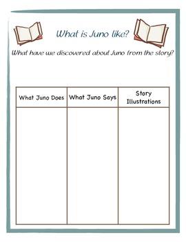 Dear Juno Pearson Reading Street Unit 3.2 Second Grade Common Core Packet