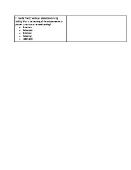 Dear Martin Chapters 1-3 Close Reading Guide with Text Dependent Questions