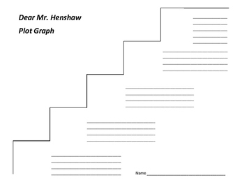 Dear Mr. Henshaw Plot Graph - Beverly Cleary
