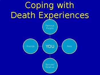 Death & Dying PPT