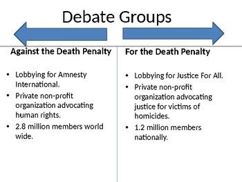 Death Penalty Debate Power Point