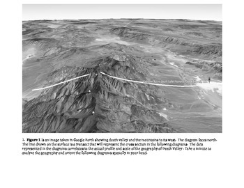 Death Valley: A Case Study of Earth Systems Interactions on Climate