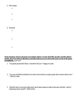 Death of a Salesman - Act 1 Quiz