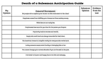 Death of a Salesman Anticipation Guide and Pre-Reading Questions