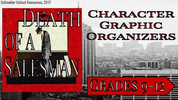 Death of a Salesman: Character Graphic Organizers