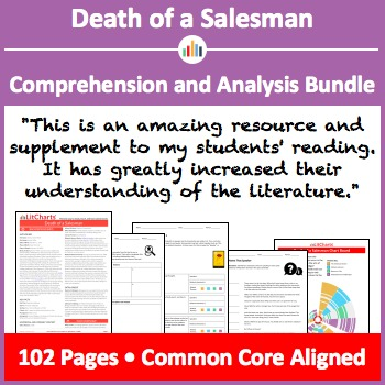 Death of a Salesman – Comprehension and Analysis Bundle