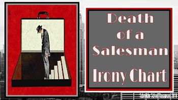 Death of a Salesman Irony Chart