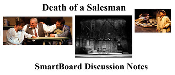 Death of a Salesman SmartBoard Discussion Notes