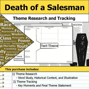 Death of a Salesman - Theme Tracking Notes -  Etymology & Context Research