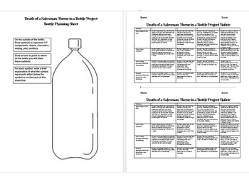 Death of a Salesman: Theme in a Bottle Final Assessment Writing Project